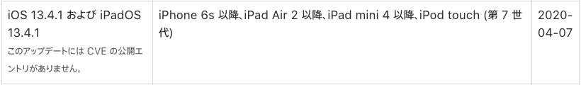 iPadOS13.4.1にはセキュリティアップデートが含まれない